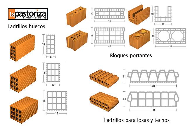 Ladrillos huecos medidas materiales de construcci n para - Precios de ladrillos para construccion ...